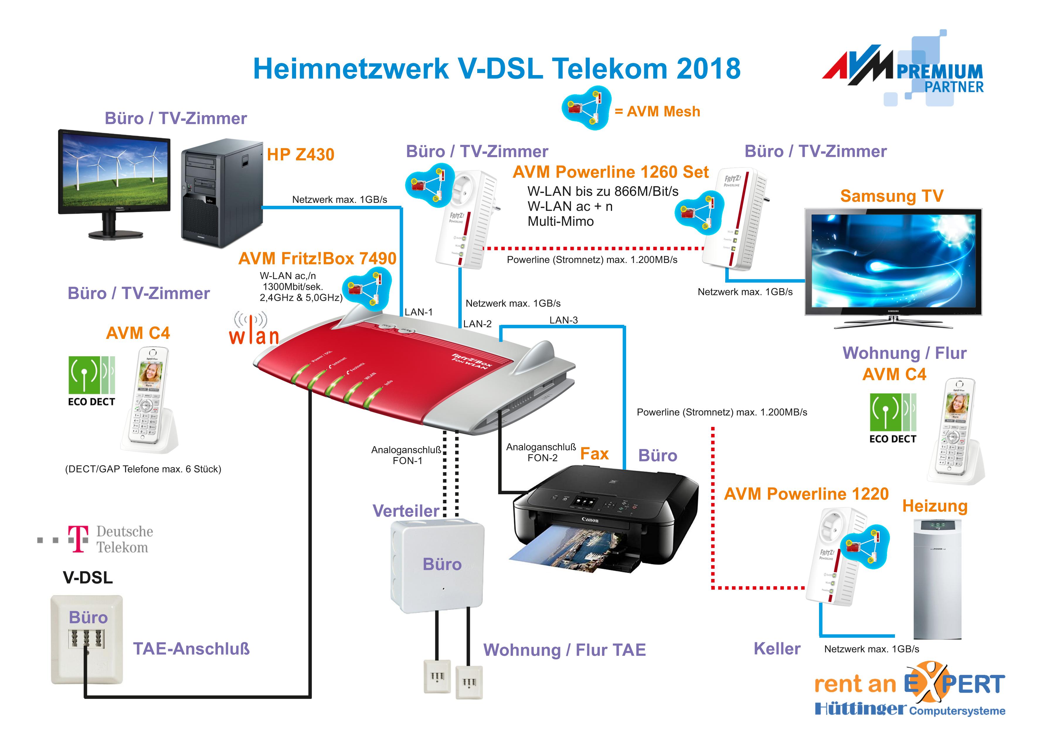 V-DSL - Deutsche Telekom